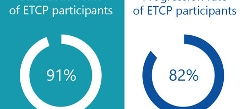 ETCP Seminars: Satisfaction and progression rates up to 80%