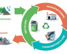 Focusing on Circular Economy: Seminar & study visit report